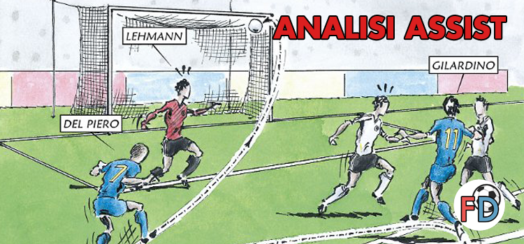analisi assist mondiale